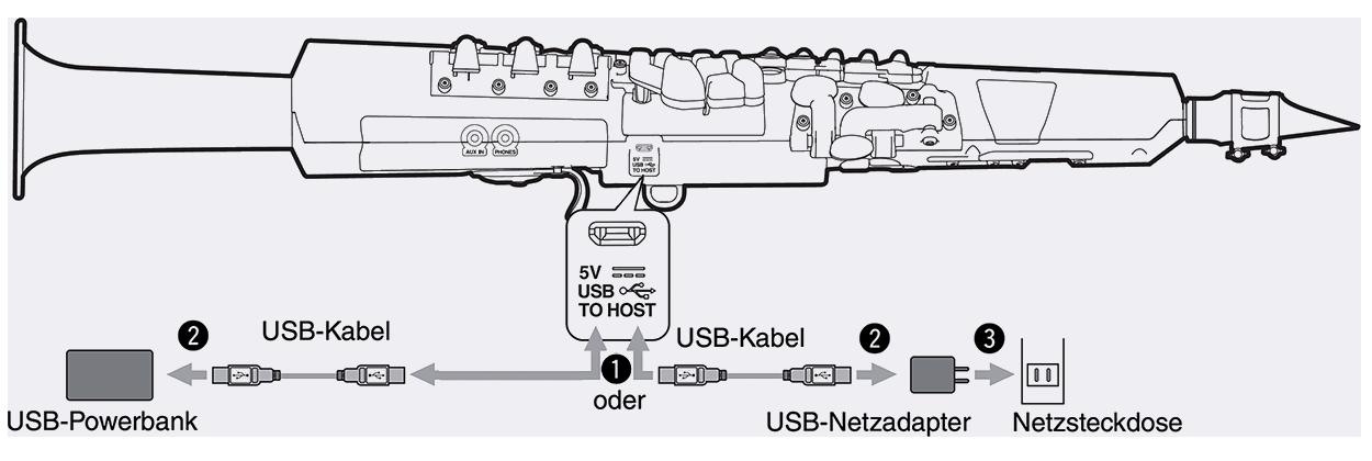Yamaha-YDS-150-Stromversorgung_2